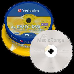 DVD-RWs