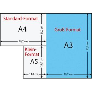 tecno Kopierpapier colors intensivgrün DIN A3 80 g/qm 500 Blatt